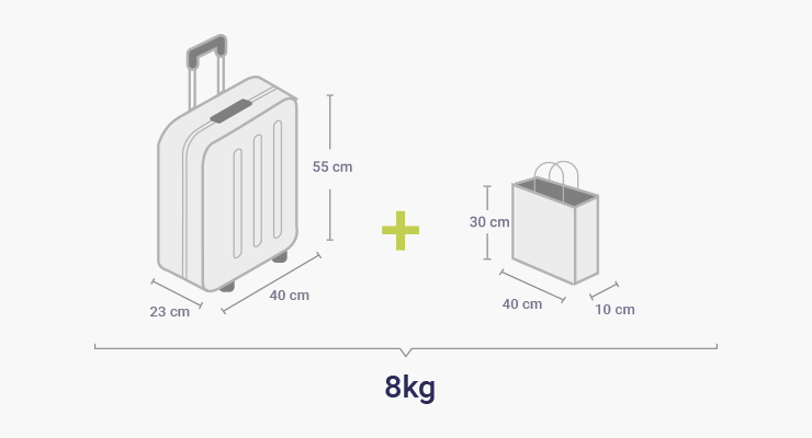 Ручная кладь у  airBaltic