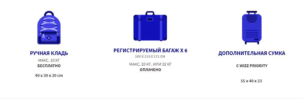 Багаж и ручная кладь у Wizz air