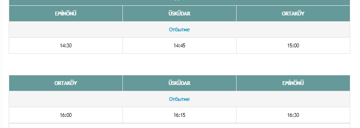 Короткий круиз по Босфору - расписание